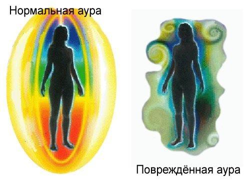znachenie-seksa-v-magii-i-bioenergetike